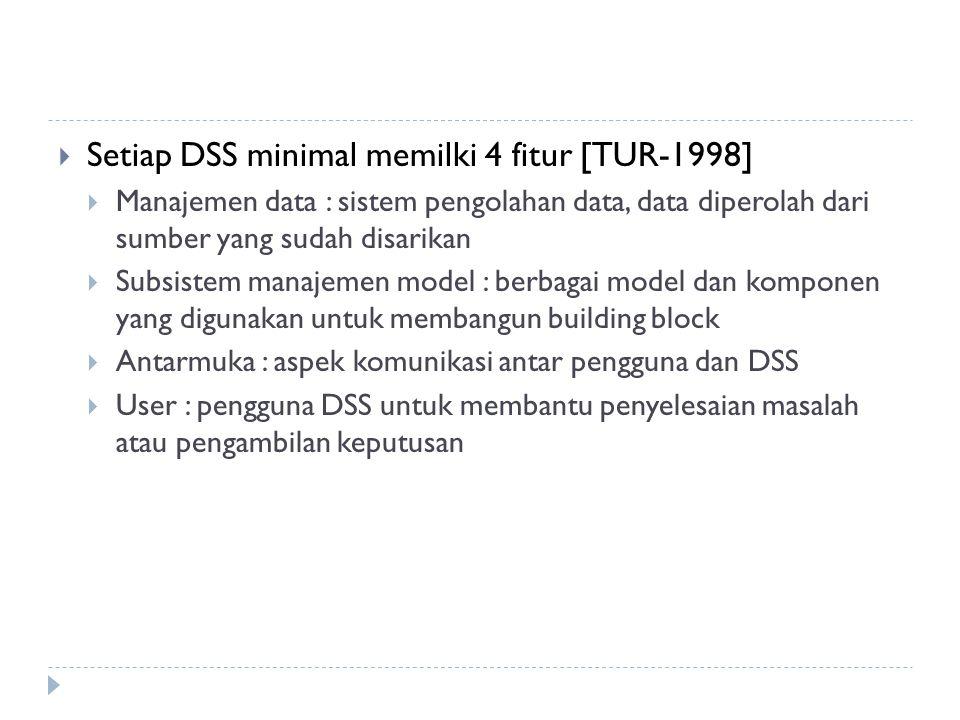 Setiap DSS minimal memilki 4 fitur [TUR-1998]